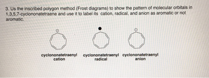 Solved  Us The Inscribed Polygon Method  Frost Diagrams  T