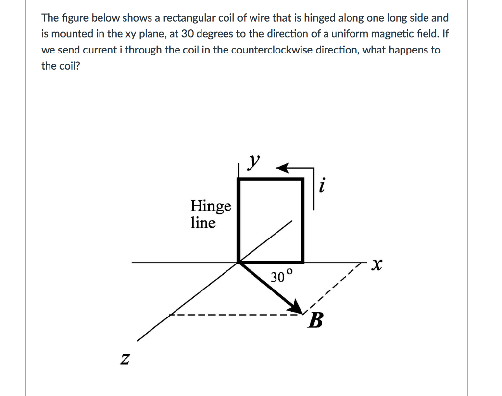 Solved: The Figure Below Shows A Rectangular Coil Of Wire ...