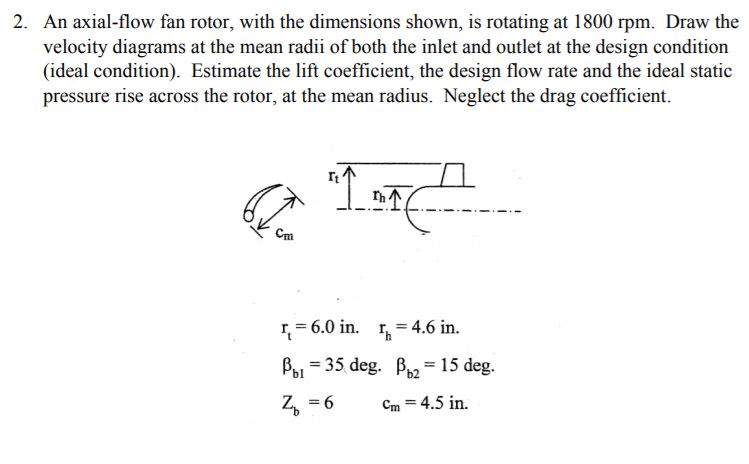 Solved 2 An Axial Flow Fan Rotor With The Dimensions Sh