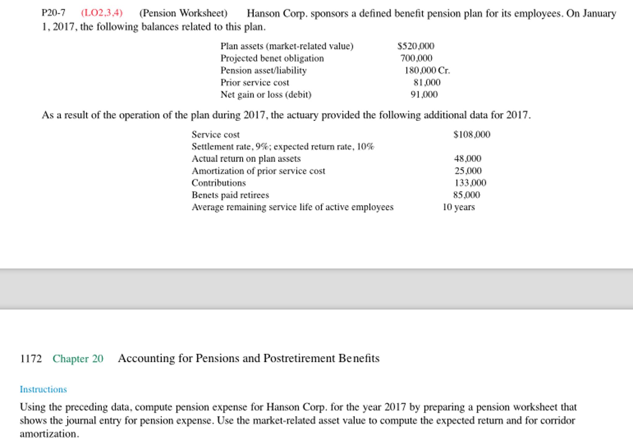 Worksheets Pension Worksheet solved hanson corp sponsors a defined benefit pension pl pl