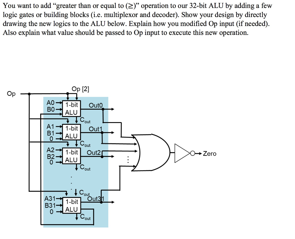 You Want To Add Greater Than Or Equal 2 Ope 1 Bit Alu Logic Diagram Question Operation Our 32 By Adding A Few