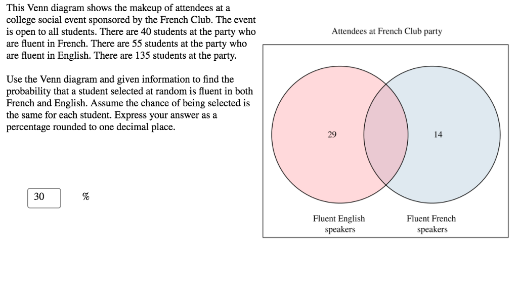 Solved this venn diagram shows the makeup of attendees at question this venn diagram shows the makeup of attendees at a college social event sponsored by the french ccuart Choice Image