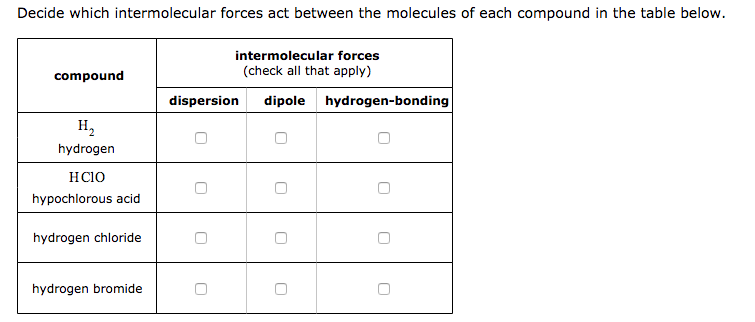 Solved: Decide Which Intermolecular Forces Act Between The