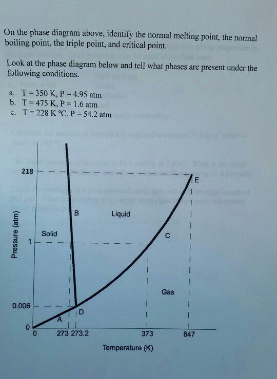 Solved  On The Phase Diagram Above  Identify The Normal Me