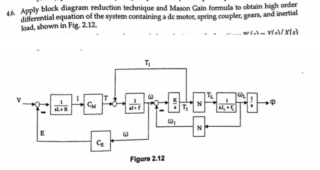 Block diagram reduction wiring library solved 6 apply block diagram reduction technique and maso commutative property diagram block diagram reduction ccuart Gallery