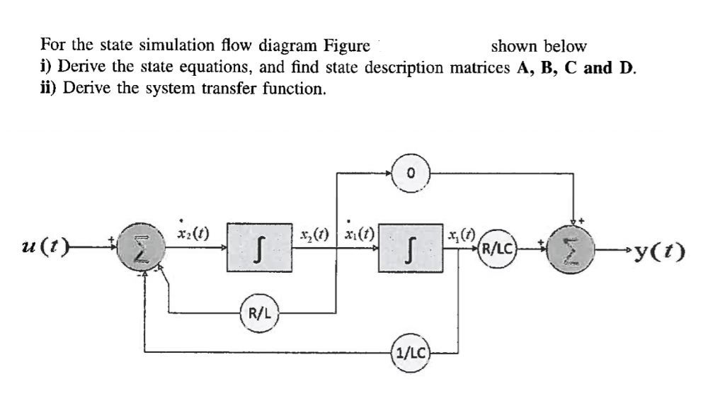 For the state simulation flow diagram Figure i) Derive the state equations, and find state description matrices A, B, C and D. i) Derive the system transfer function. shown below ㄙ 肌c)- R/L 1/LC)--