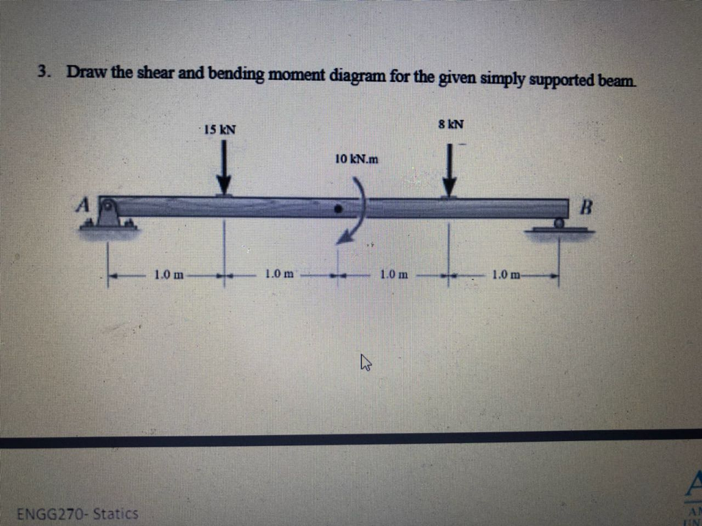 Solved 3 Draw The Shear And Bending Moment Diagram For T Diagrams Cheggcom Given Simply Supported Beam 8