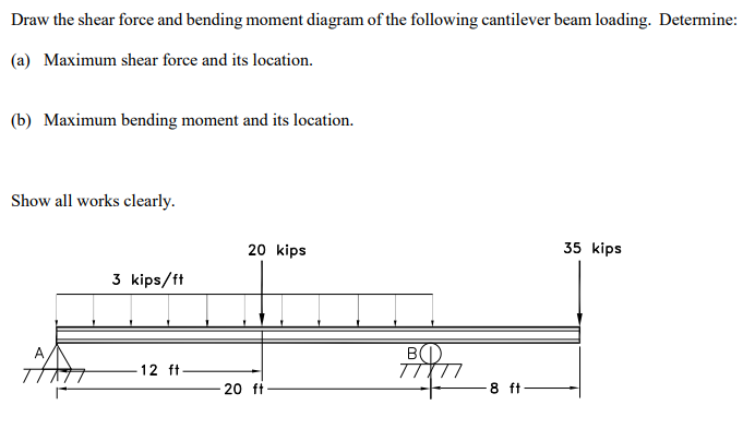 solved draw the shear force and bending moment diagram of rh chegg com