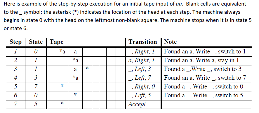 Solved Here Is Example Of The Step By Step Execution For