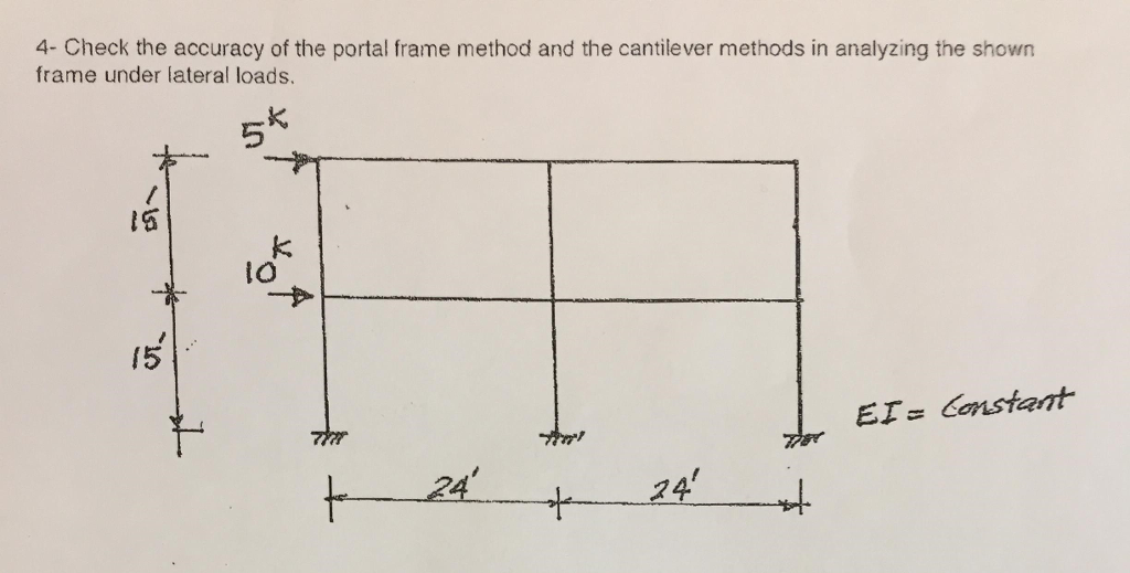 Solved: 4- Check The Accuracy Of The Portal Frame Method A ...