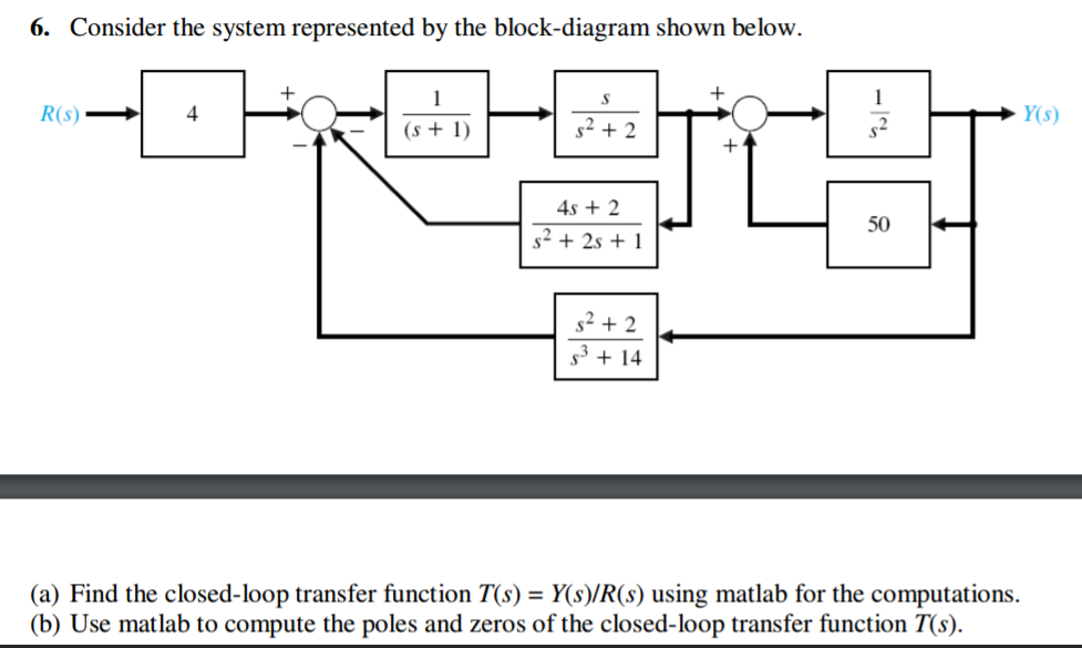 Solved consider the system represented by the block diagr question consider the system represented by the block diagram shown below find the closed loop transfer ccuart Gallery