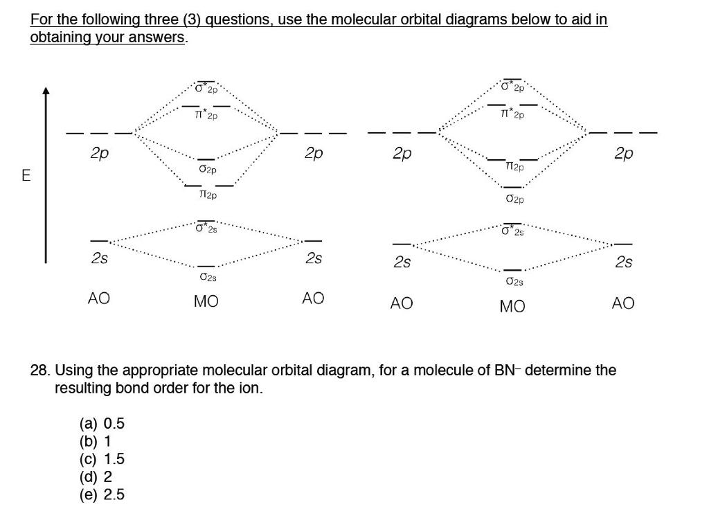 Solved Using The Appropriate Molecular Orbital Diagram F