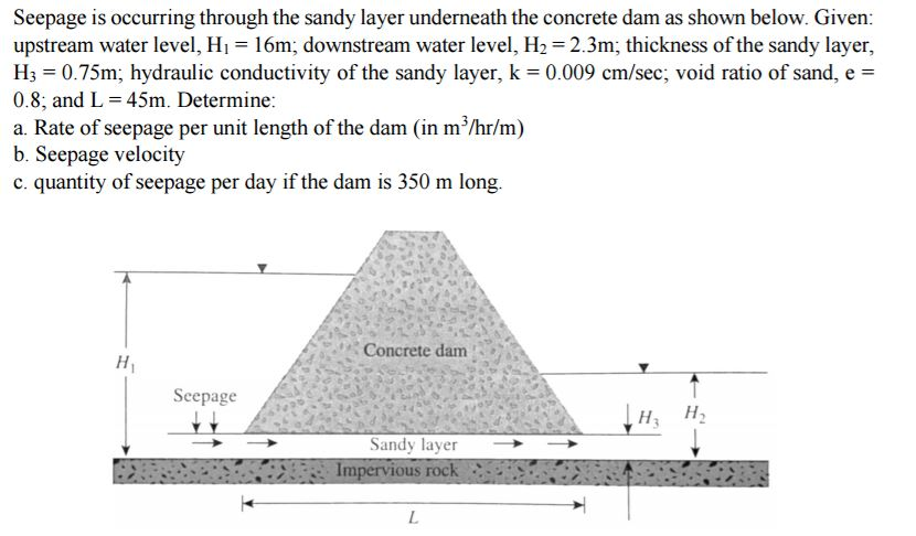 question seepage is occurring through the sandy layer underneath the concrete dam as shown below given u