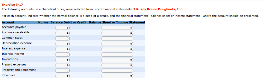 krispy kreme financial statements