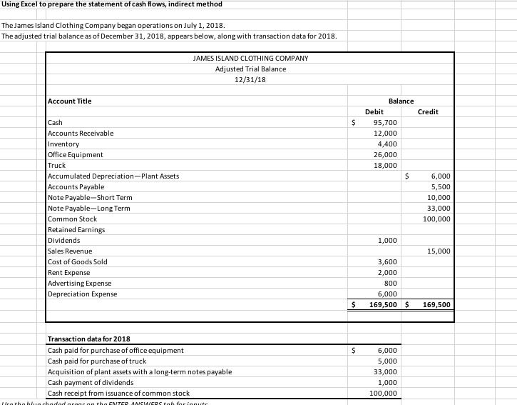 cash flow statement indirect method in excel