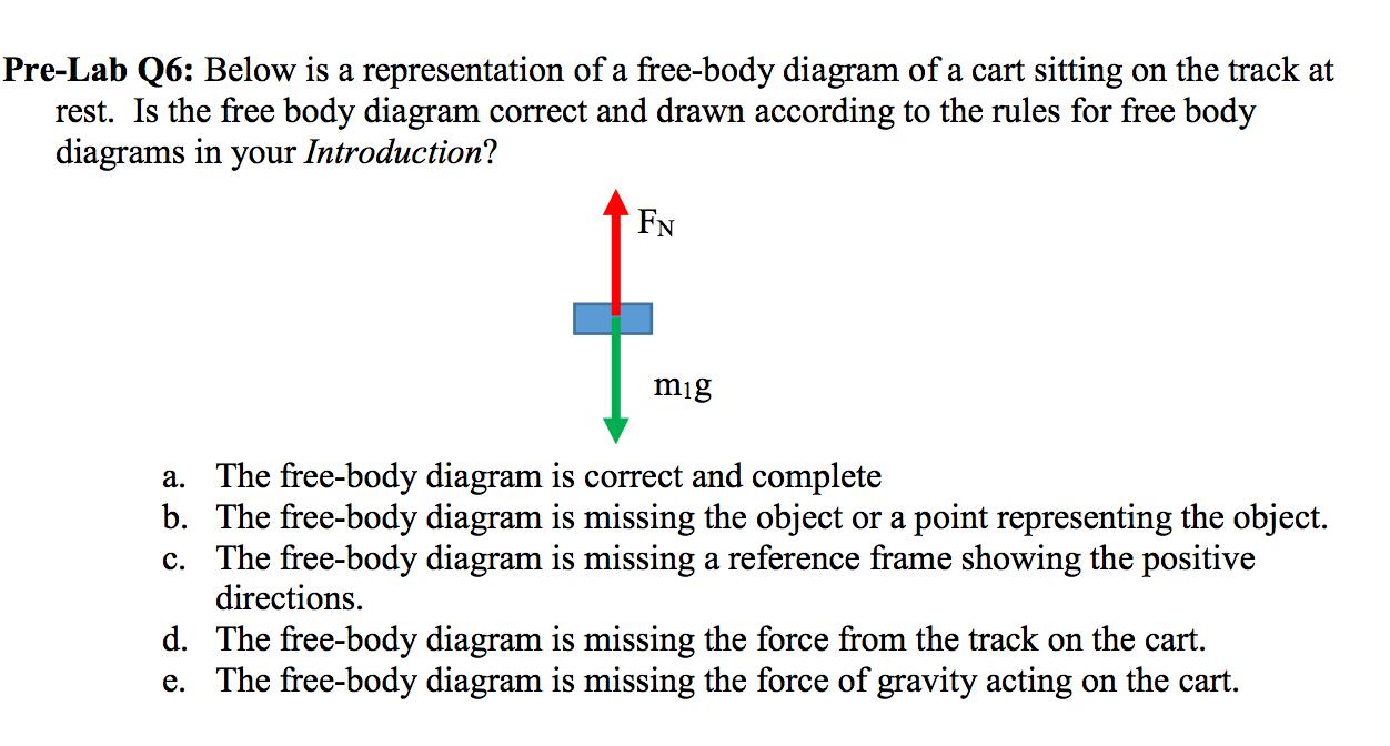i need help full body diagram physics pre-l