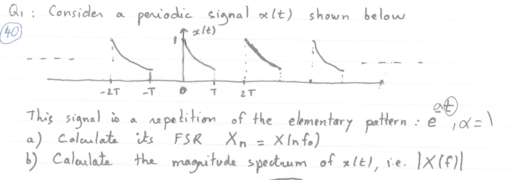 Consider a periodic signal x(t) shown below This s