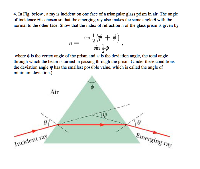 deviation of angle of incidence