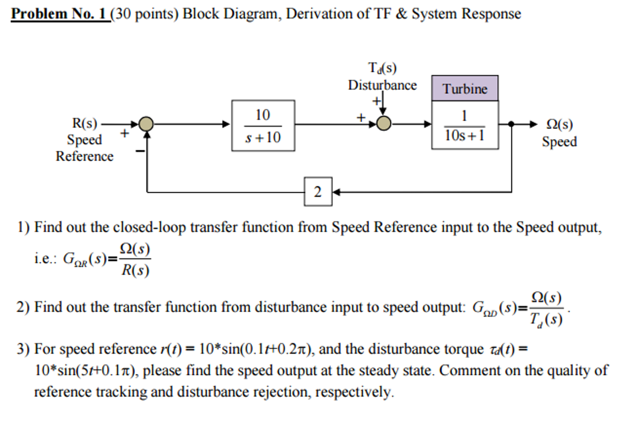 Block Diagram, Derivation of TF & System Response