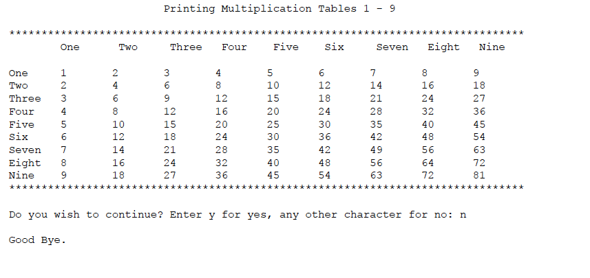 Solved C Only Please Write A Program That Stores Multipli
