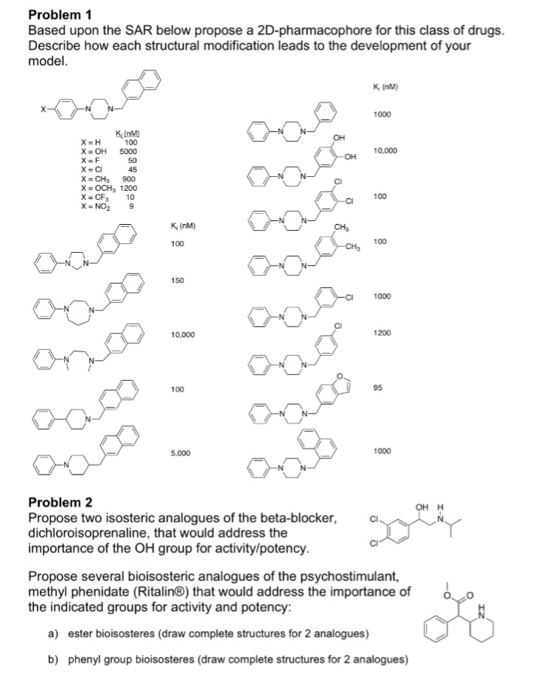 Solved: Based Upon The SAR Below Propose A 2D-pharmacophor
