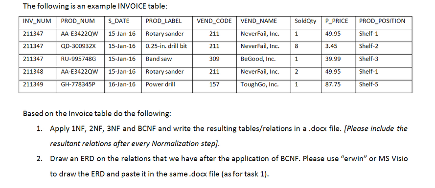The Following Is An Example Invoice Table Inv Num Chegg