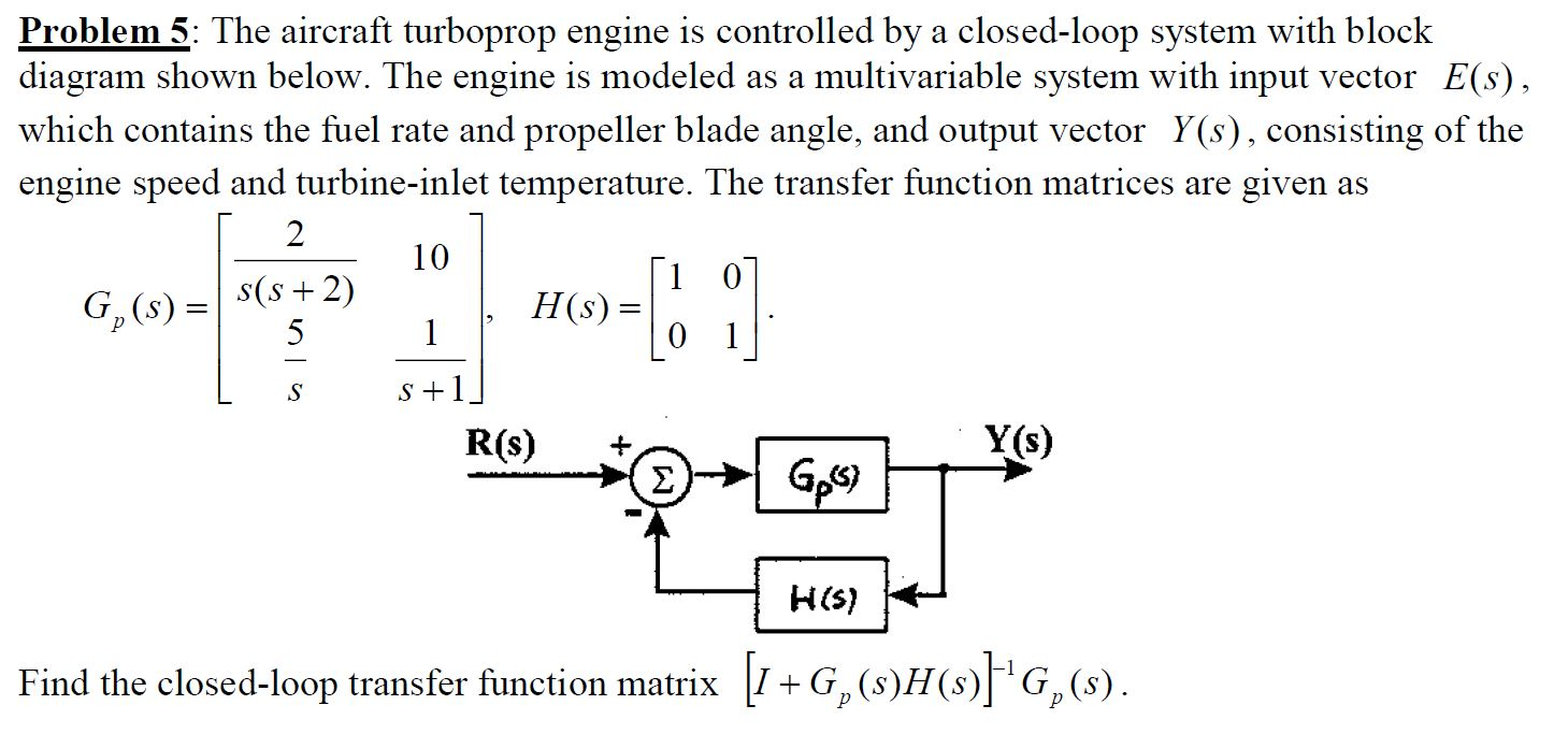 Turboprop Engine Diagram Wiring Library Tpe 331 Question The Aircraft Is Controlled By A Closed Loop System With Block
