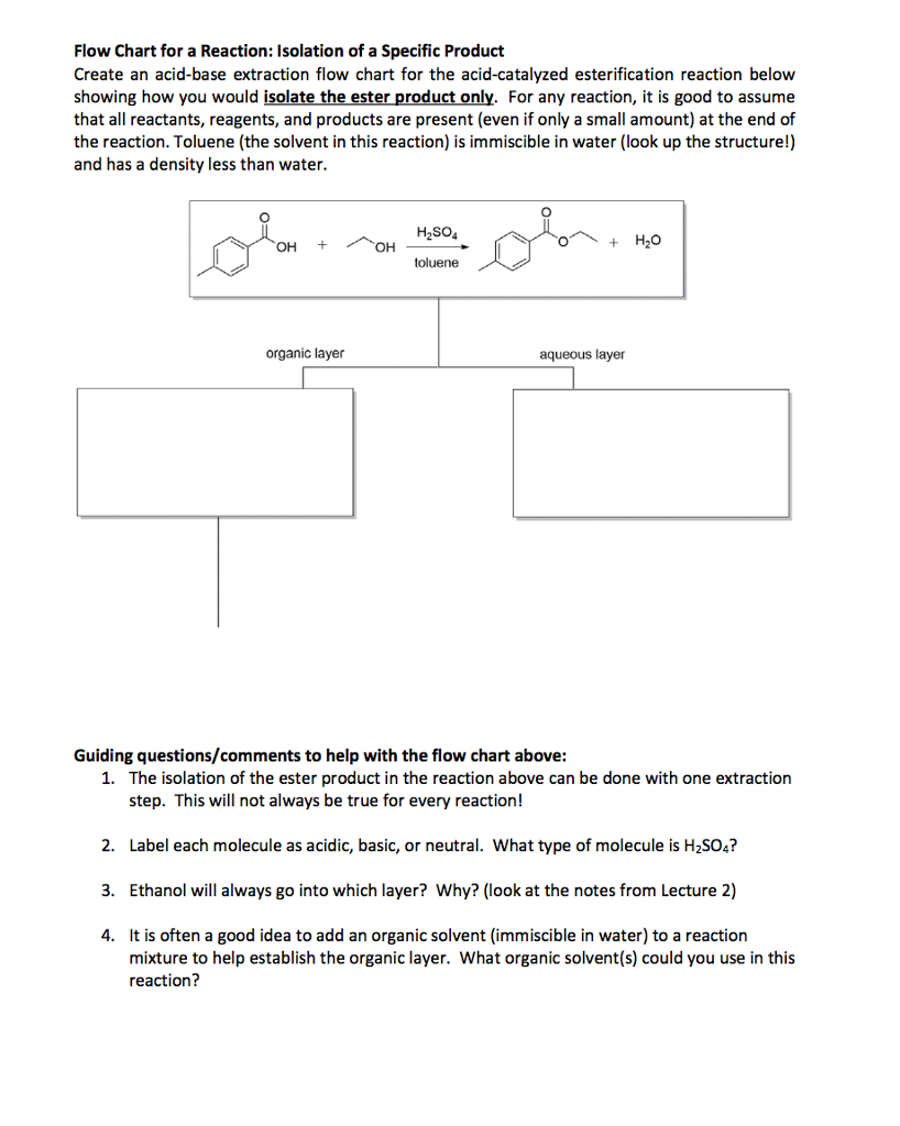 Solved Flow Chart For A Reaction Isolation Of A Specific