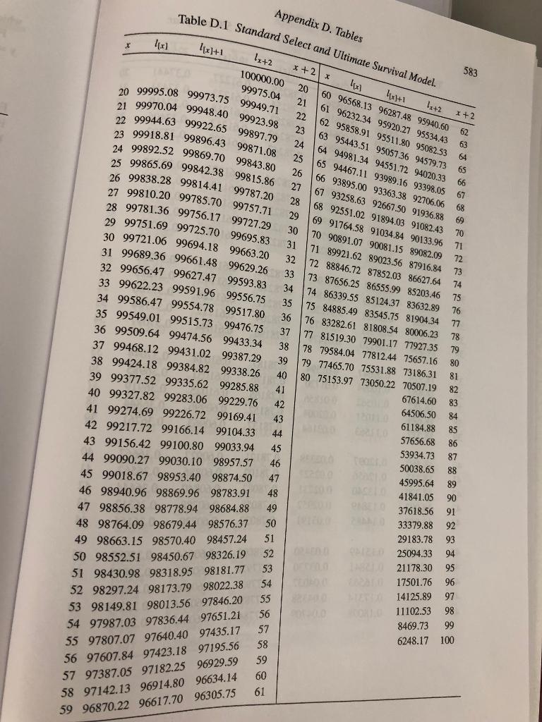 Appendix D Tables Table D 1 Standard Select And U Chegg Com