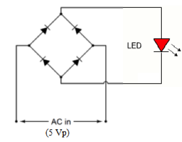 Solved: (a) Draw The Connections In The First Figure To Fo... | Chegg.com