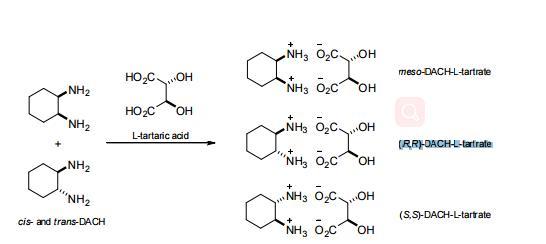 meso-DACH-L-tartrate NH2 NH2 L-tartaic acid RRHOACH-tartrate NH2 NH3 OgC﹀..OH NH2 (S,S-DACH-L-tart ate cis- and trans-DACH
