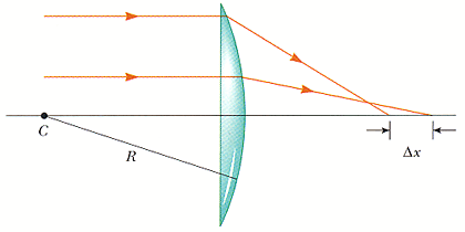 media%2F593%2F593fb11a 9f15 4153 afe8 0f185f820800%2Fphp5vpsY3 solved two rays traveling parallel to the principal axis