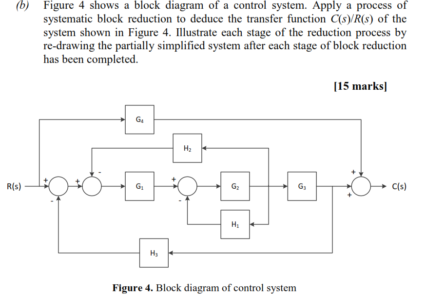 (b) figure 4 shows a block diagram of a control system  apply a
