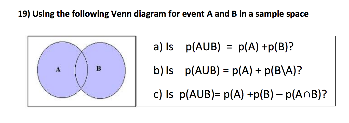 Solved Using The Following Venn Diagram For Event A And B
