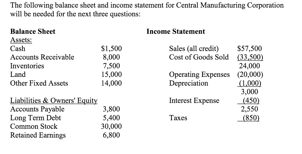 solved the following balance sheet and income statement f