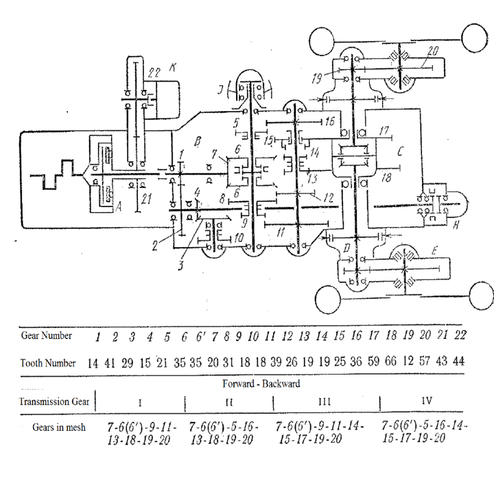 solved here is a kinematic diagram of a farm tractor s po rh chegg com tesla powertrain diagram tesla powertrain diagram