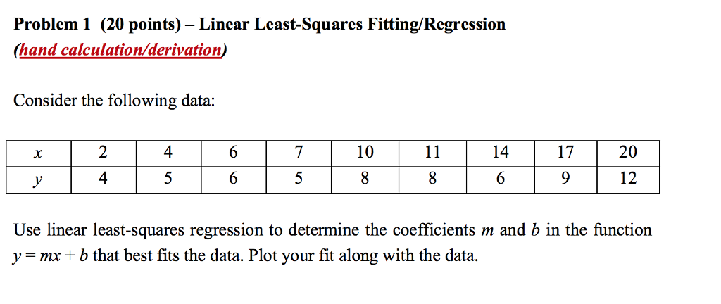 Solved: Problem 1 (20 Points) Linear Least-Squares Fitting