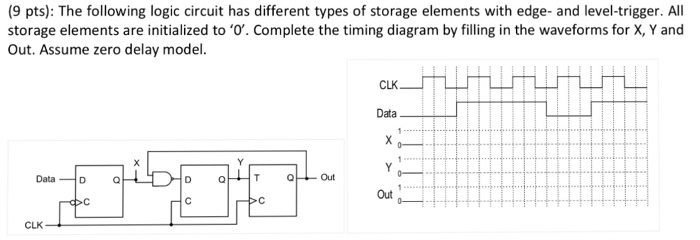 Solved the following logic circuit has different types of the following logic circuit has different types of ccuart Image collections