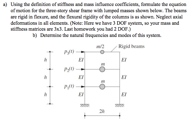 Solved: Using The Definition Of Stiffness And Mass Influen