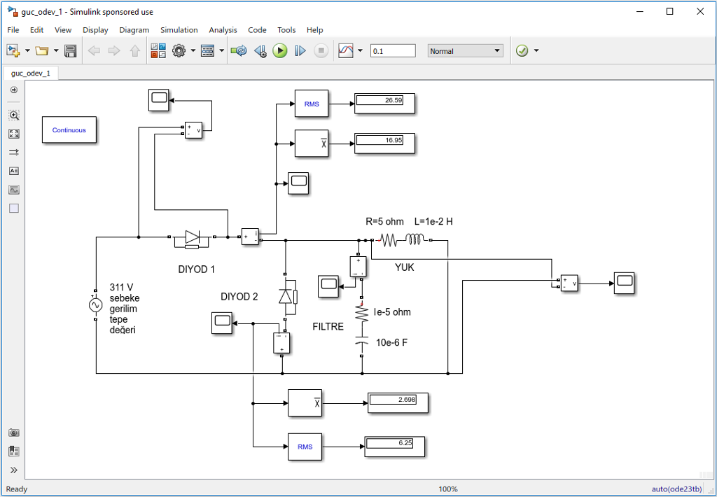 guc odev 1- Simulink sponsored use File Edit View Display Diagram Simulation Analysis Code Tools Help 0.1 guc_odev_1 16 R=5 ohm L=1e-2H DIYOD 1 YUK 311 V sebeke gerilim tepe deaeri DIYOD 2 le-5 ohm FILTRE T 10e-6 F 2.6 RMS Ready 100% auto(ode23tb)