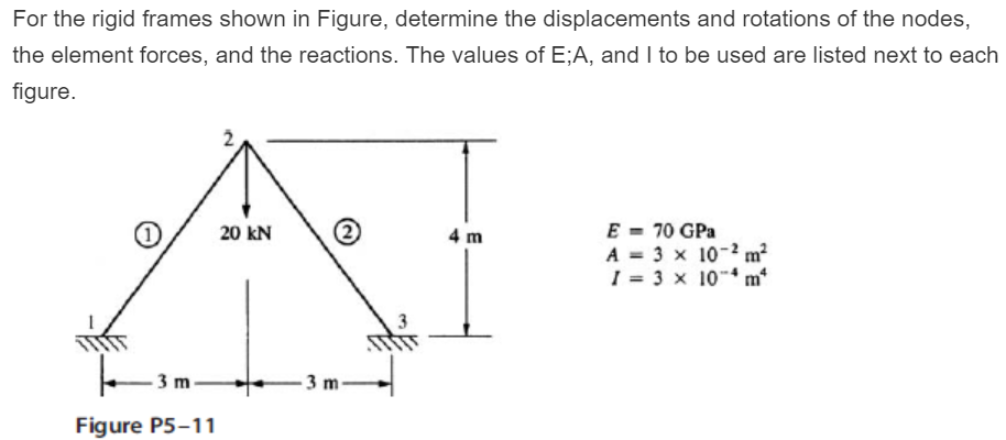 Solved: For The Rigid Frames Shown In Figure, Determine Th ...