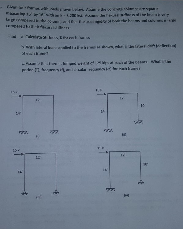 Solved: Given Four Frames With Loads Shown Below. Assume T ...