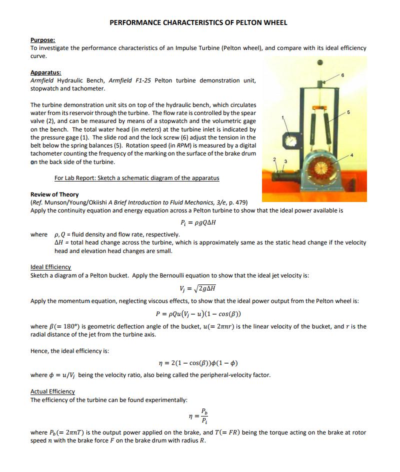 Solved: PERFORMANCE CHARACTERISTICS OF PELTON WHEEL Purpos