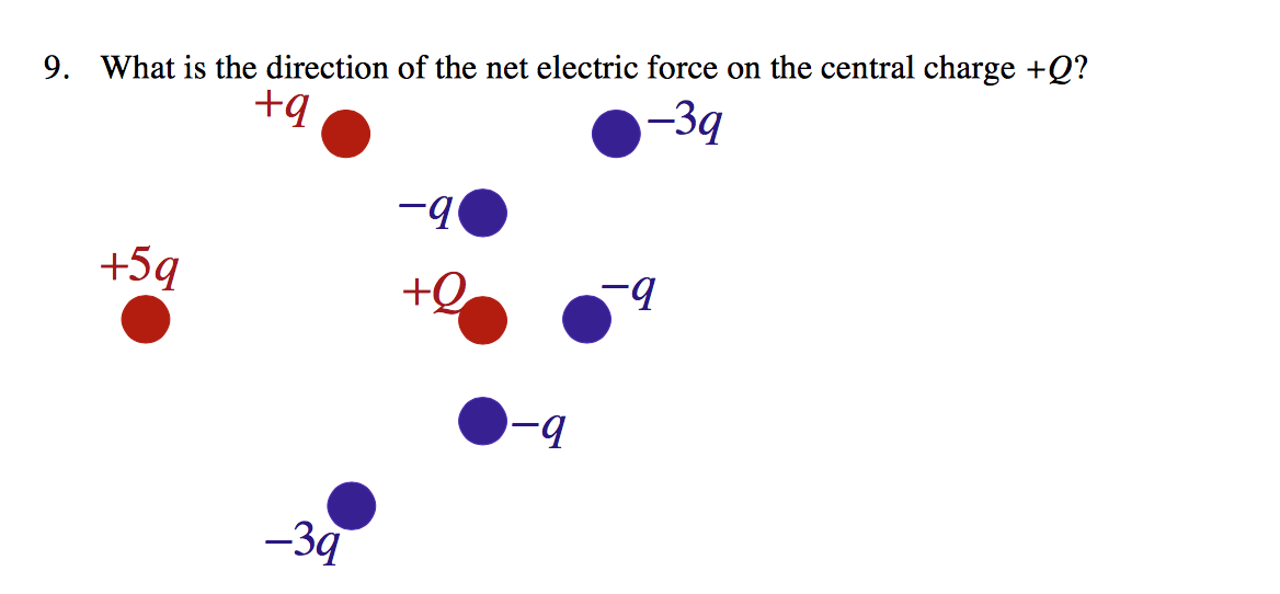 What is the direction of the net electric force on