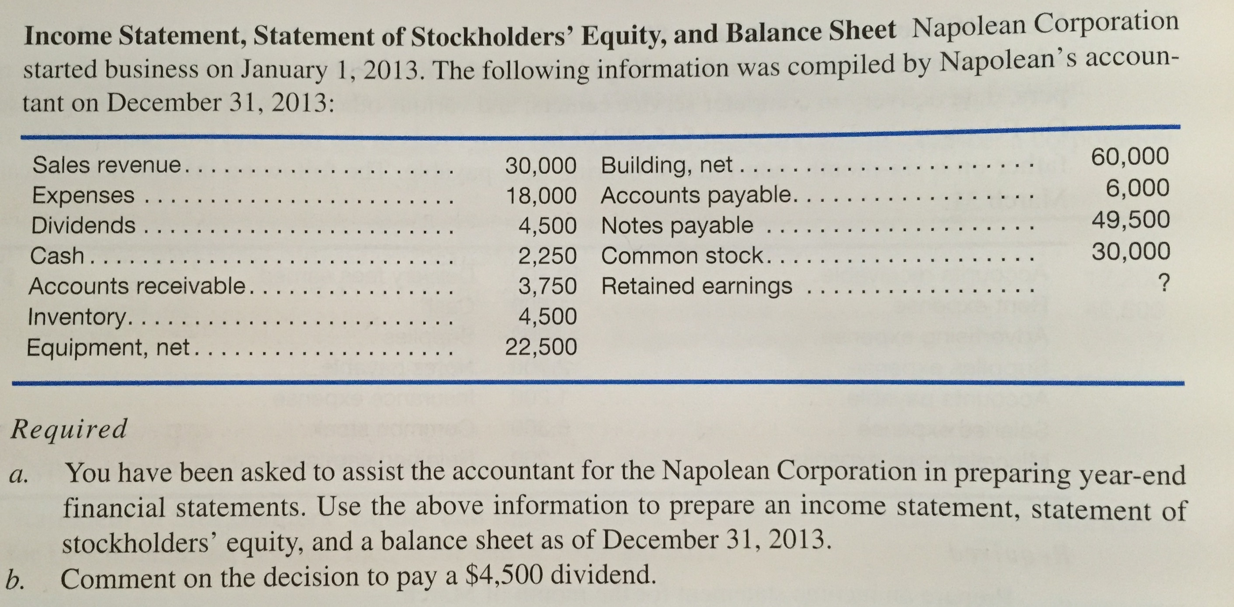 solved income statement statement of stockholders equit