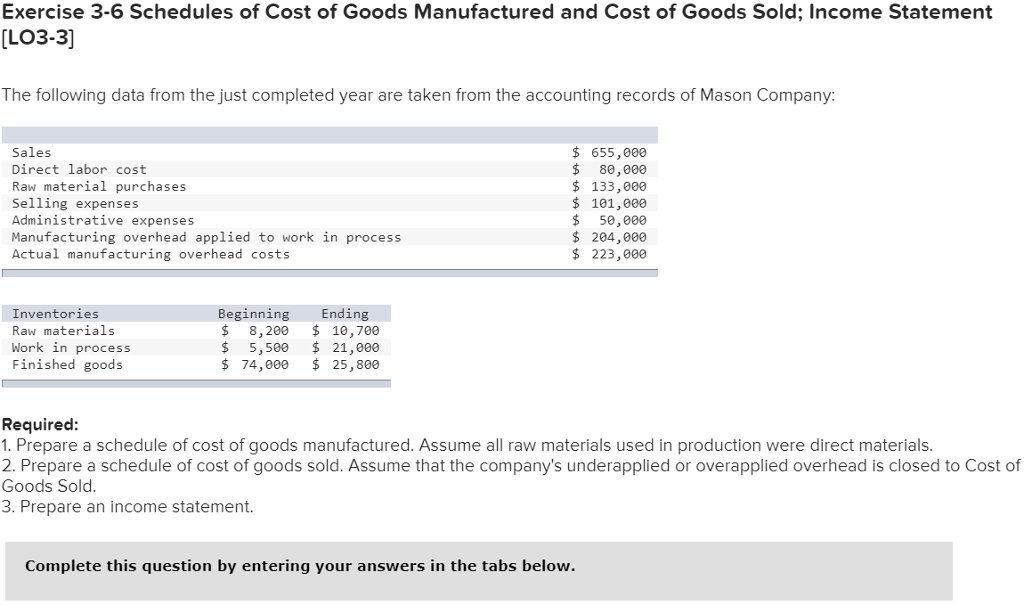 schedule of cost of goods manufactured income statement