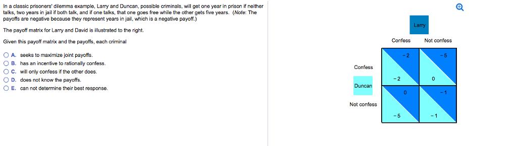 Prisoners dilemma example