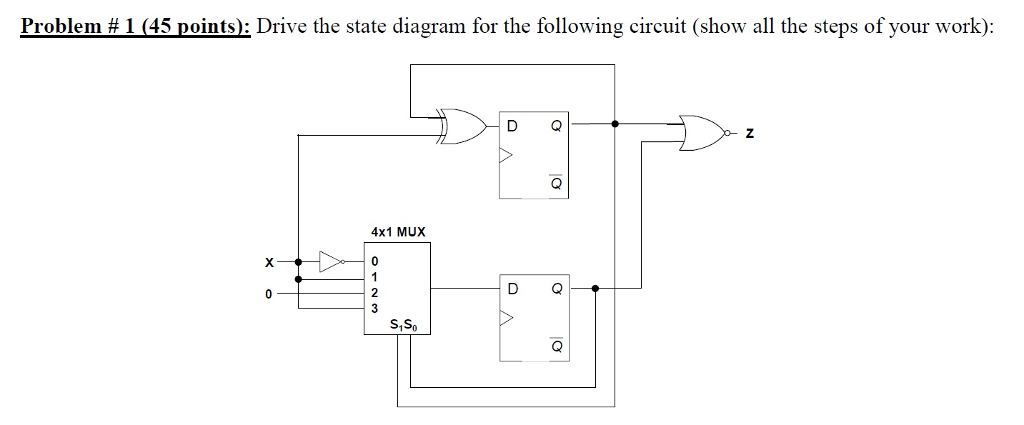 Solved  Drive The State Diagram For The Following Circuit