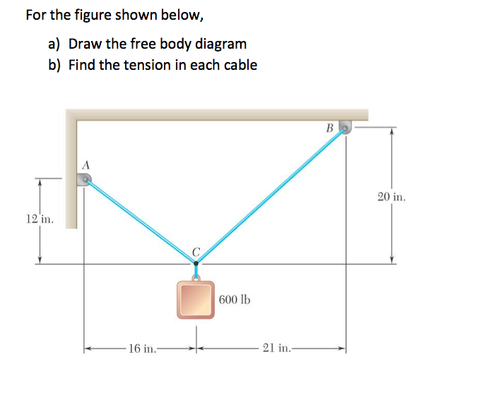 solved: for the figure shown below, draw the free body dia ... find body diagram find wiring diagram 2005 envoy #2