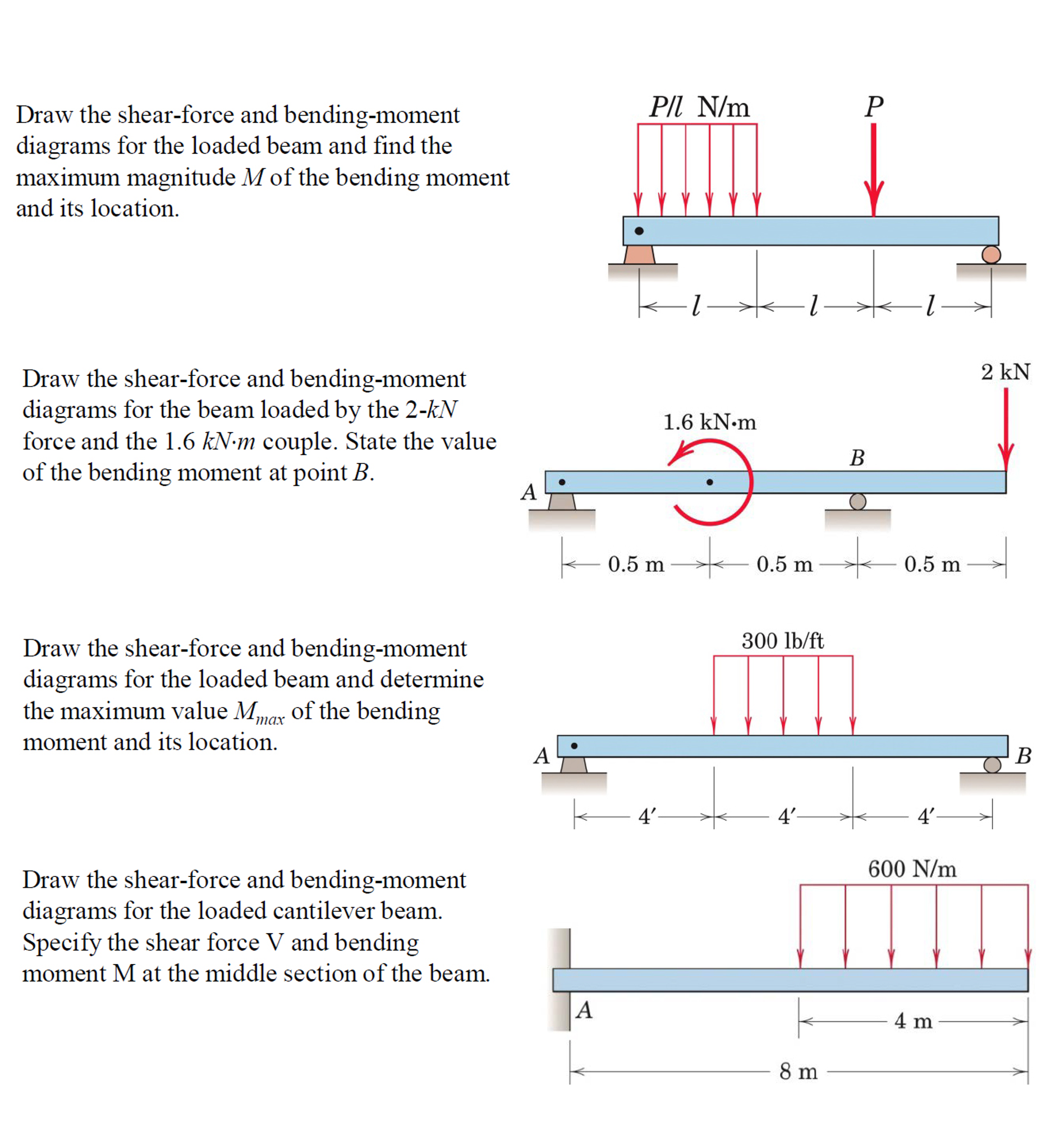 Solved 1 Draw The Diagrams And Find Locations Va Bending Moment Shear Force Diagram F